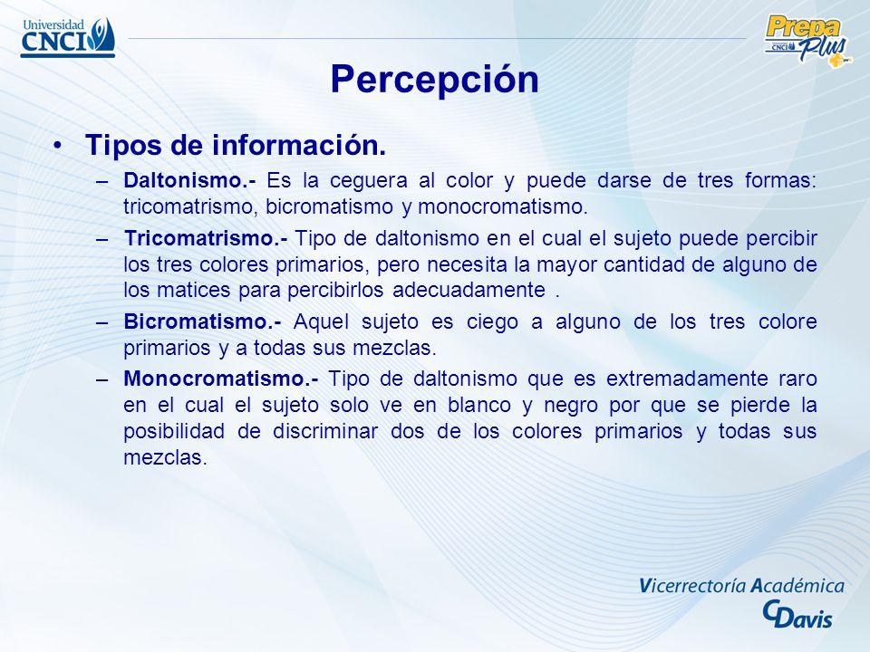 Percepción Tipos de información.