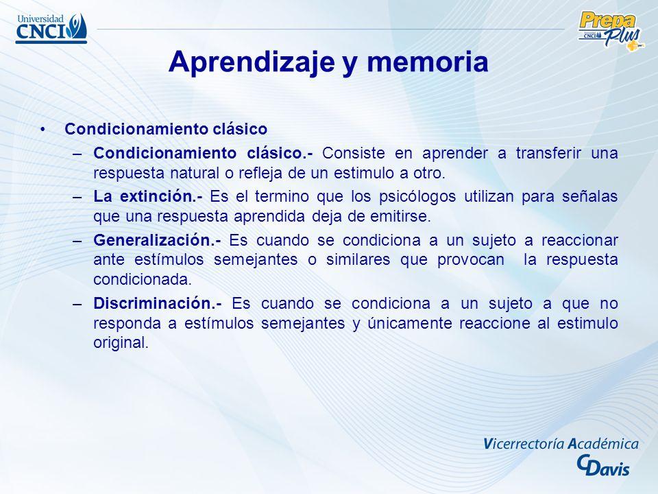 Aprendizaje y memoria Condicionamiento clásico