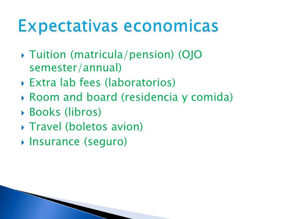 Expectativas economicas