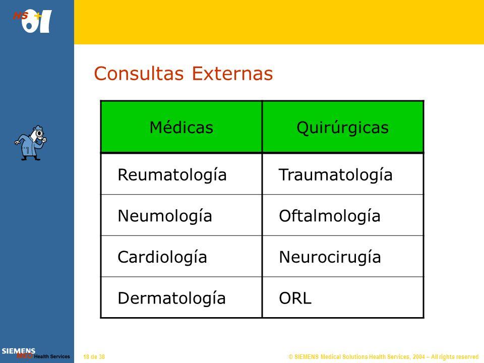 Circuito del Paciente en Consultas Externas: