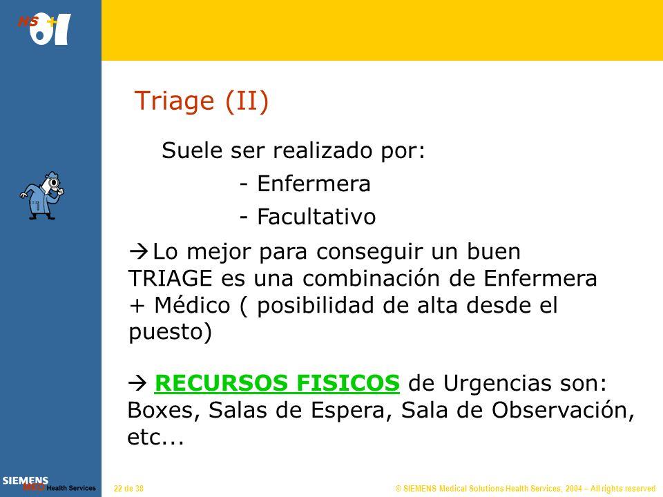 Circuito del Paciente en Urgencias: