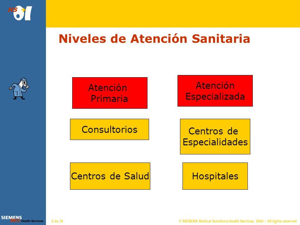 Organizaciones Sanitarias