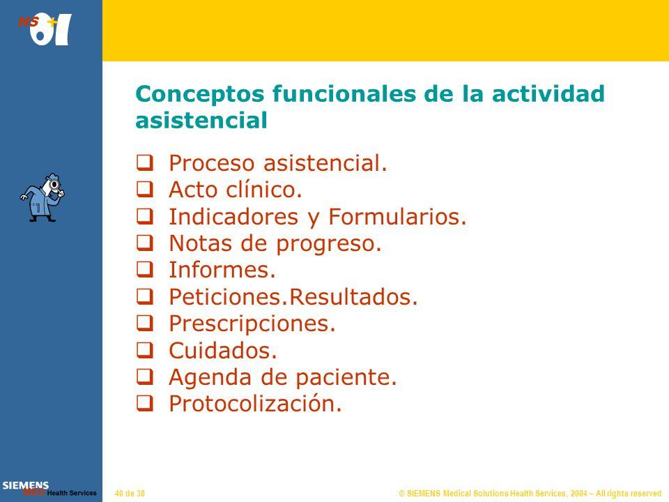 Conceptos funcionales de la gestión de pacientes