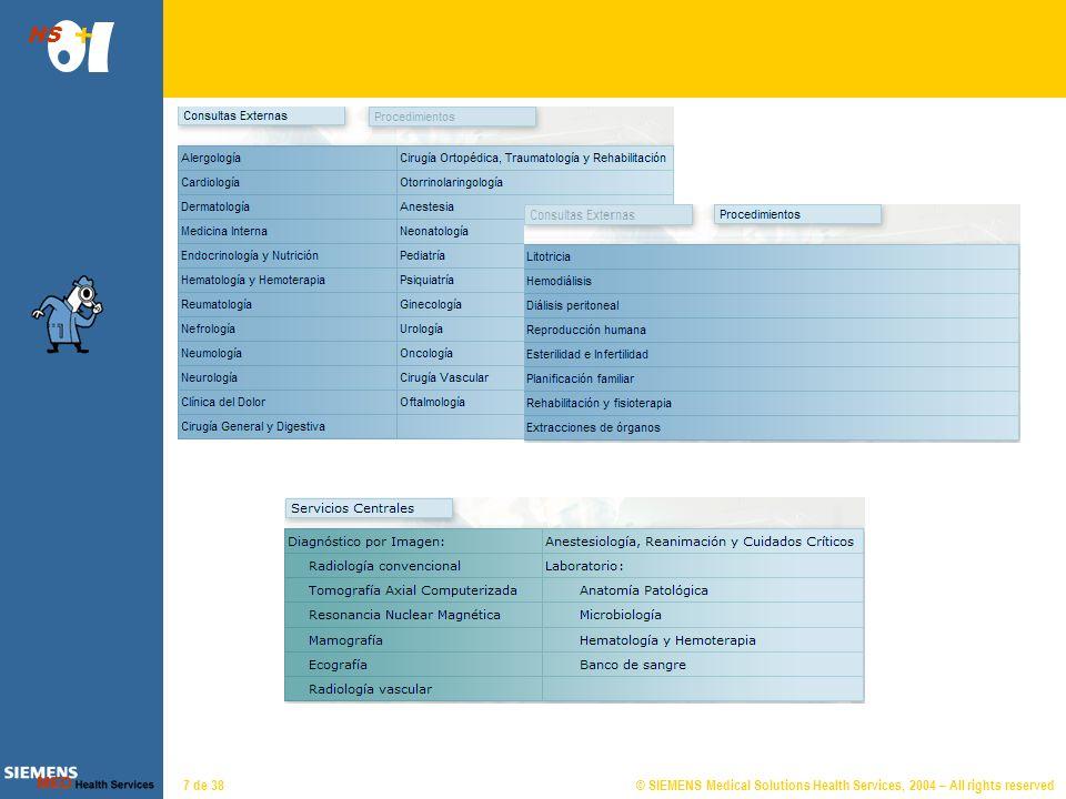 Organización de Salud (I) (Circuitos)