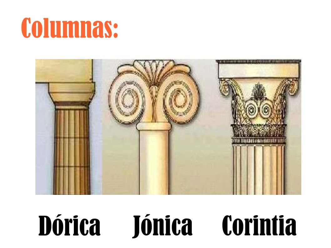 Columnas: Dórica Jónica Corintia