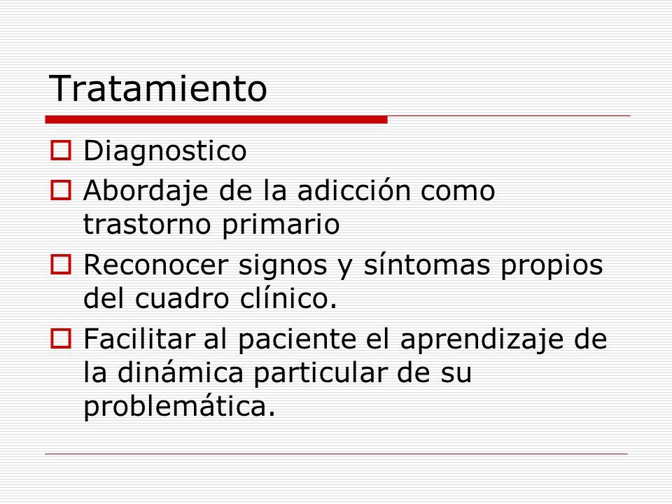 Tratamiento Diagnostico