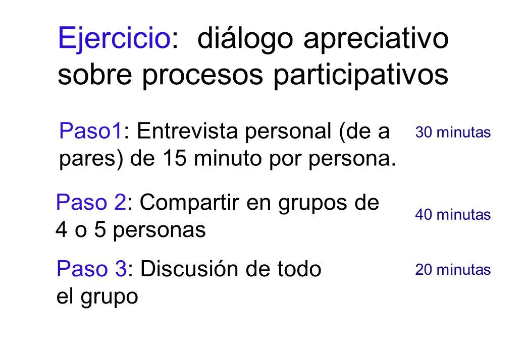 Ejercicio: diálogo apreciativo sobre procesos participativos