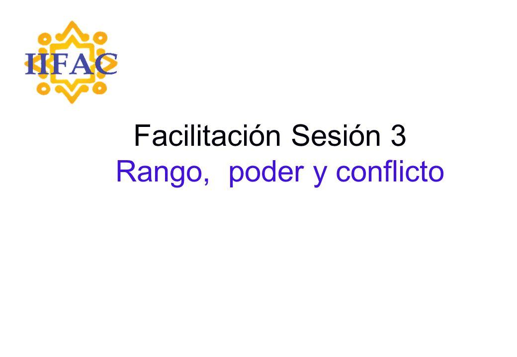 Facilitación Sesión 3 Rango, poder y conflicto