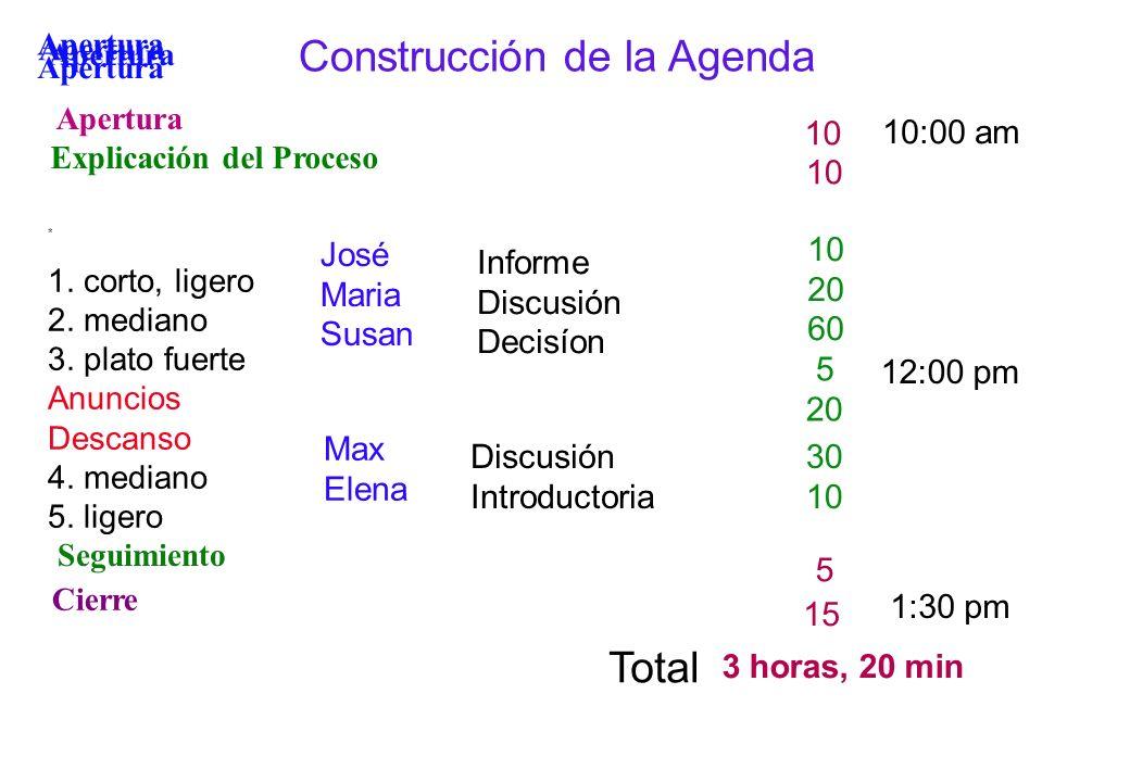 Construcción de la Agenda