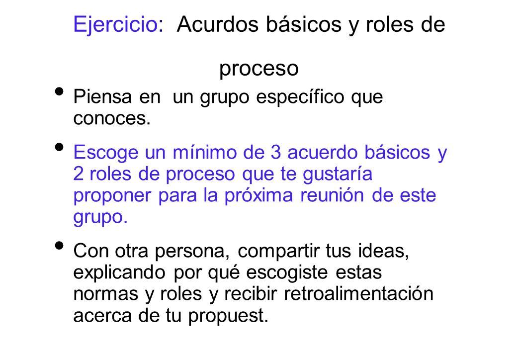 Ejercicio: Acurdos básicos y roles de proceso