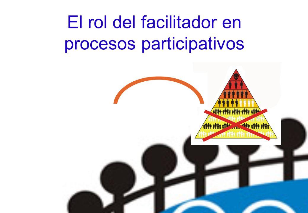 El rol del facilitador en procesos participativos