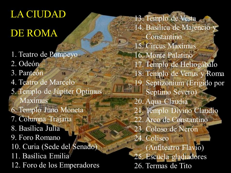 LA CIUDAD DE ROMA 13. Templo de Vesta 14. Basílica de Majencio y