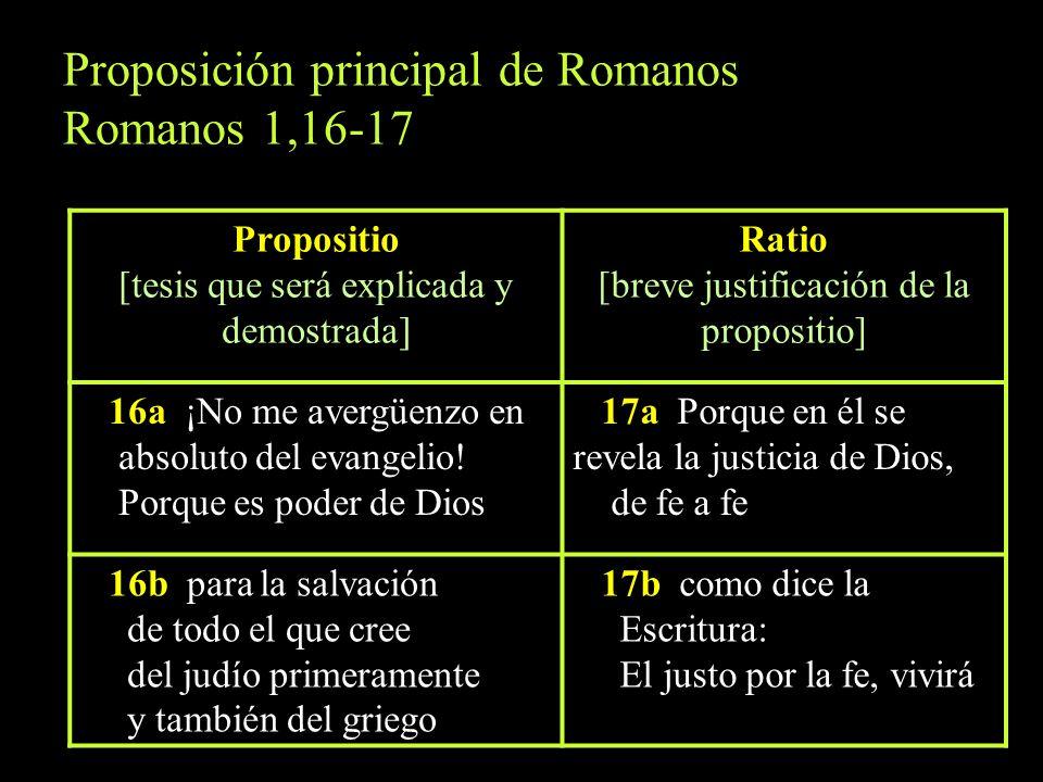 Proposición principal de Romanos Romanos 1,16-17