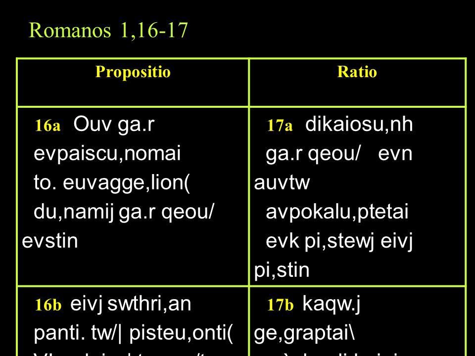 Romanos 1,16-17 evpaiscu,nomai to. euvagge,lion(