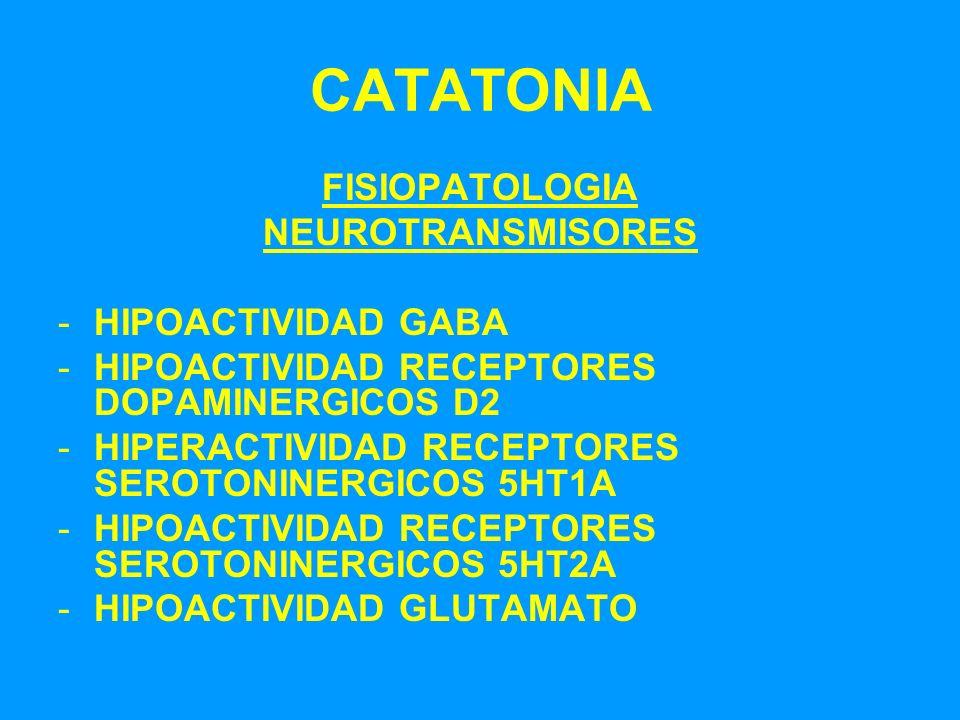 CATATONIA FISIOPATOLOGIA NEUROTRANSMISORES HIPOACTIVIDAD GABA