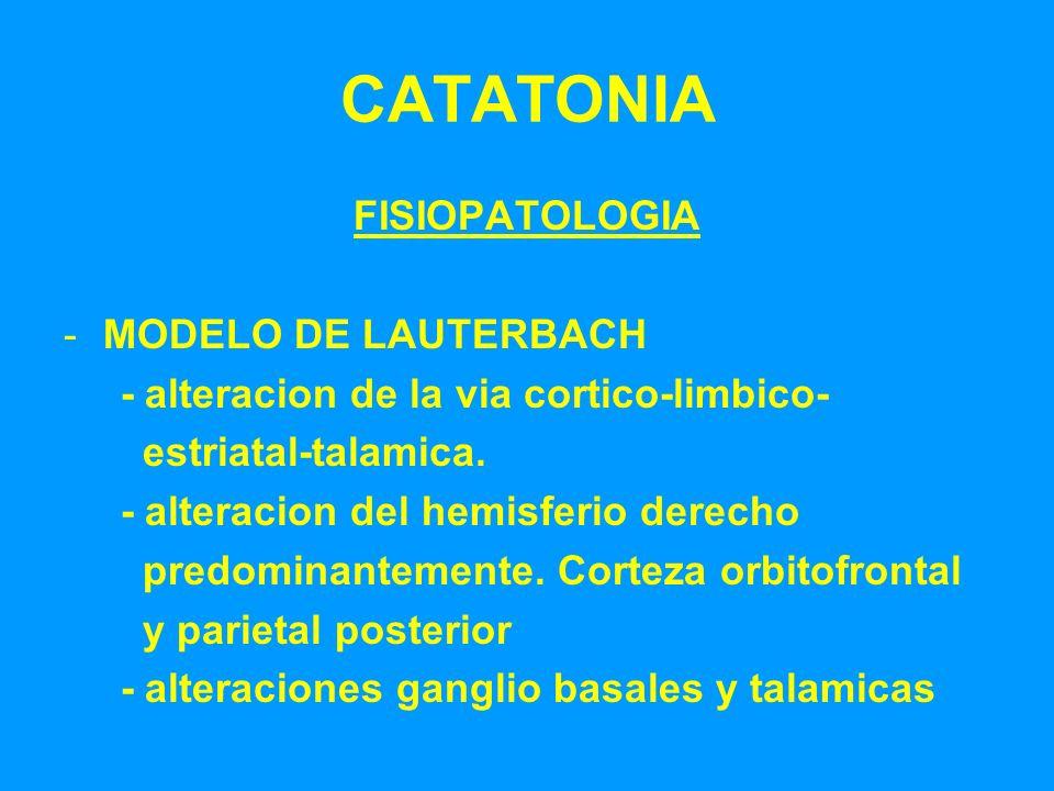 CATATONIA FISIOPATOLOGIA MODELO DE LAUTERBACH