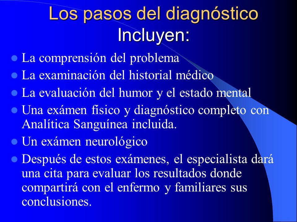 Los pasos del diagnóstico Incluyen: