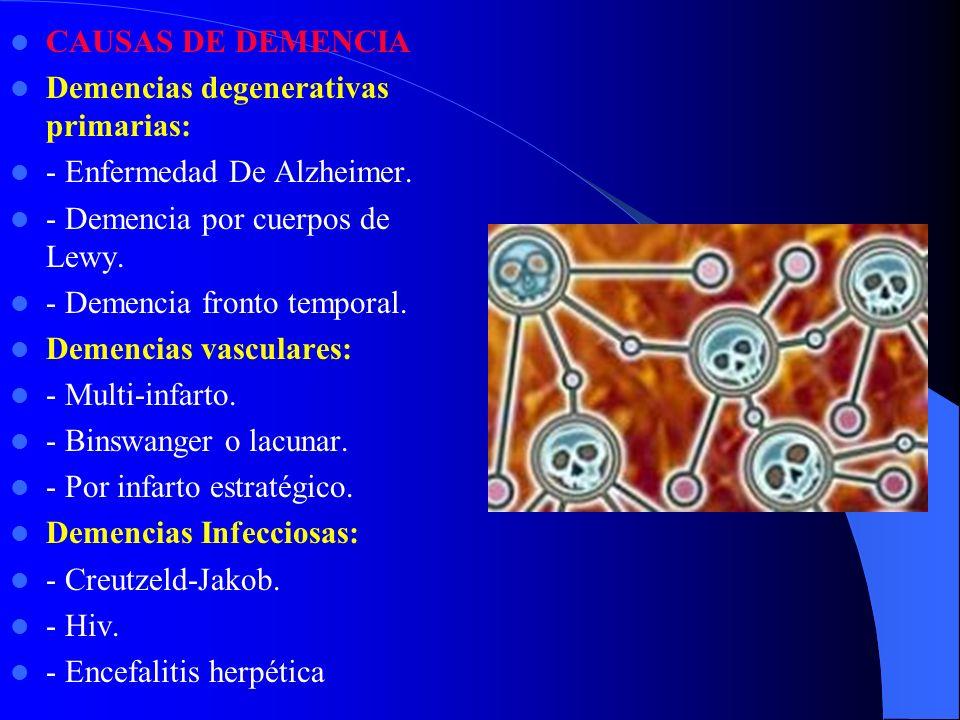 CAUSAS DE DEMENCIA Demencias degenerativas primarias: - Enfermedad De Alzheimer. - Demencia por cuerpos de Lewy.