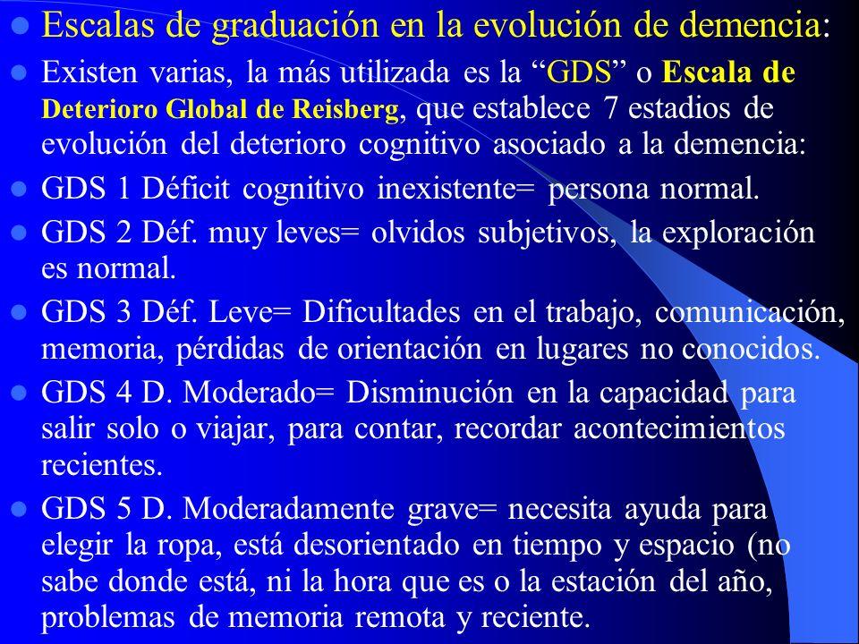 Escalas de graduación en la evolución de demencia: