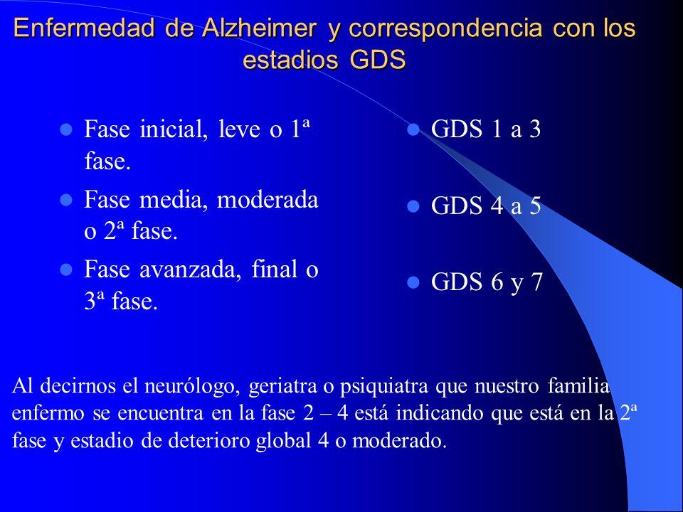 Enfermedad de Alzheimer y correspondencia con los estadios GDS
