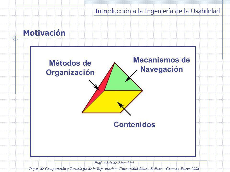 Motivación Contenidos Mecanismos de Navegación Métodos de Organización
