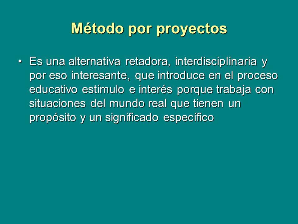 Método por proyectos