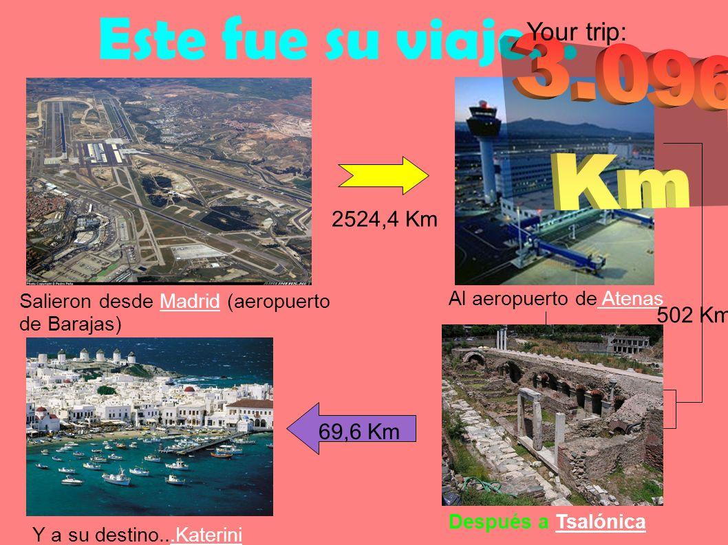 Este fue su viaje... Your trip: 3.096 Km 2524,4 Km 502 Km 69,6 Km