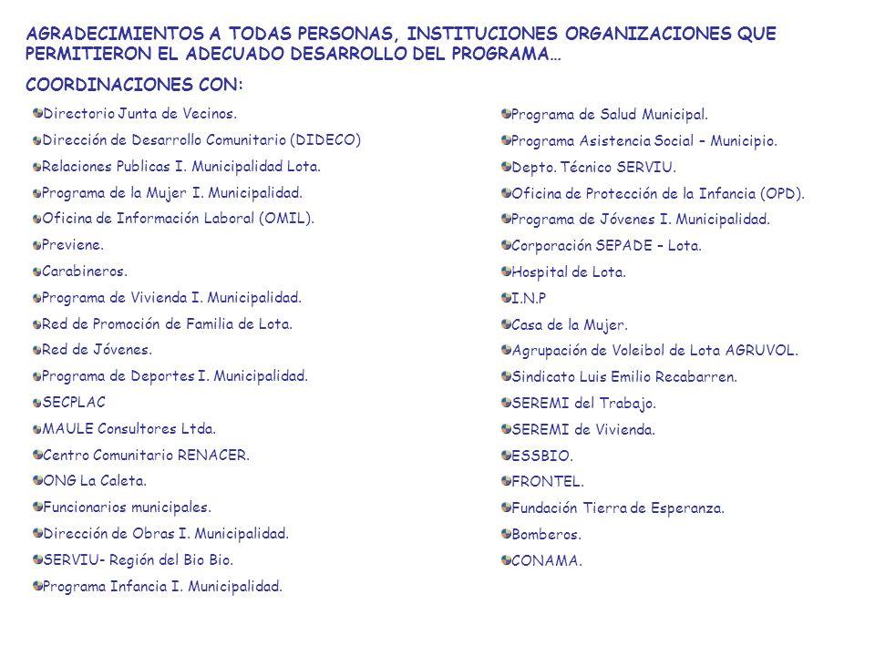 AGRADECIMIENTOS A TODAS PERSONAS, INSTITUCIONES ORGANIZACIONES QUE PERMITIERON EL ADECUADO DESARROLLO DEL PROGRAMA…