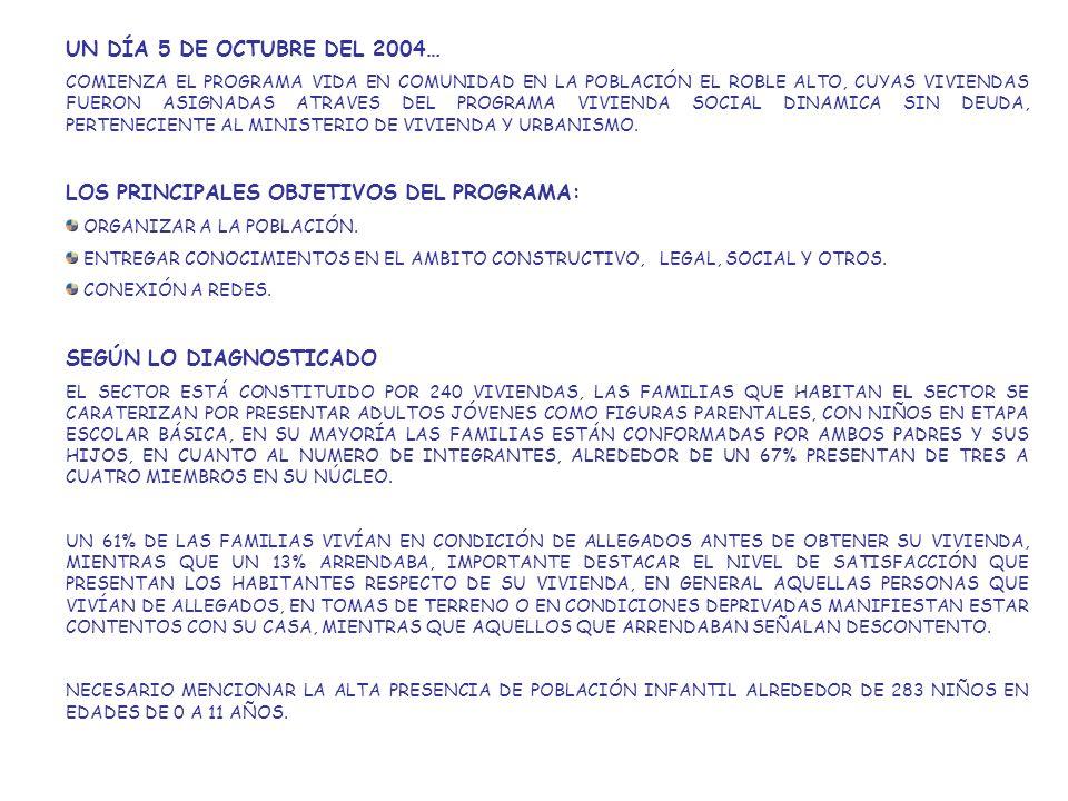 LOS PRINCIPALES OBJETIVOS DEL PROGRAMA: