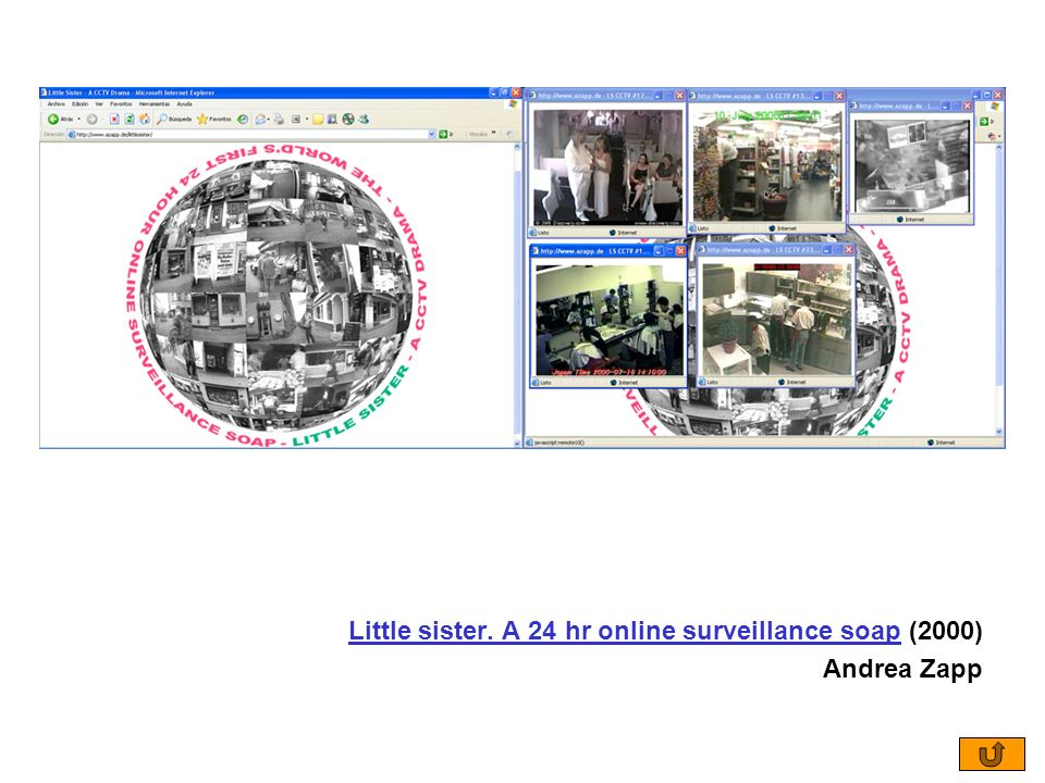 Little sister. A 24 hr online surveillance soap (2000) Andrea Zapp