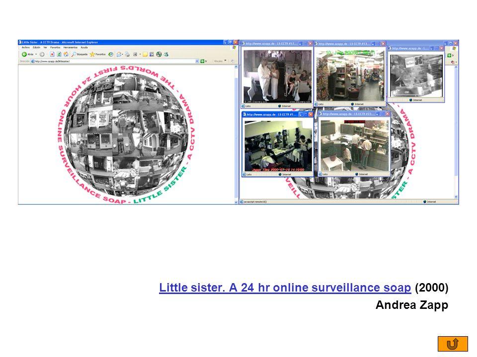 Little sister. A 24 hr online surveillance soap (2000) Andrea Zapp