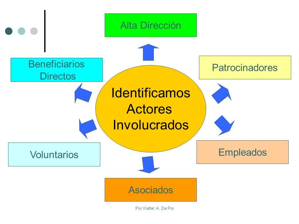 Identificamos Actores Involucrados Alta Dirección Beneficiarios