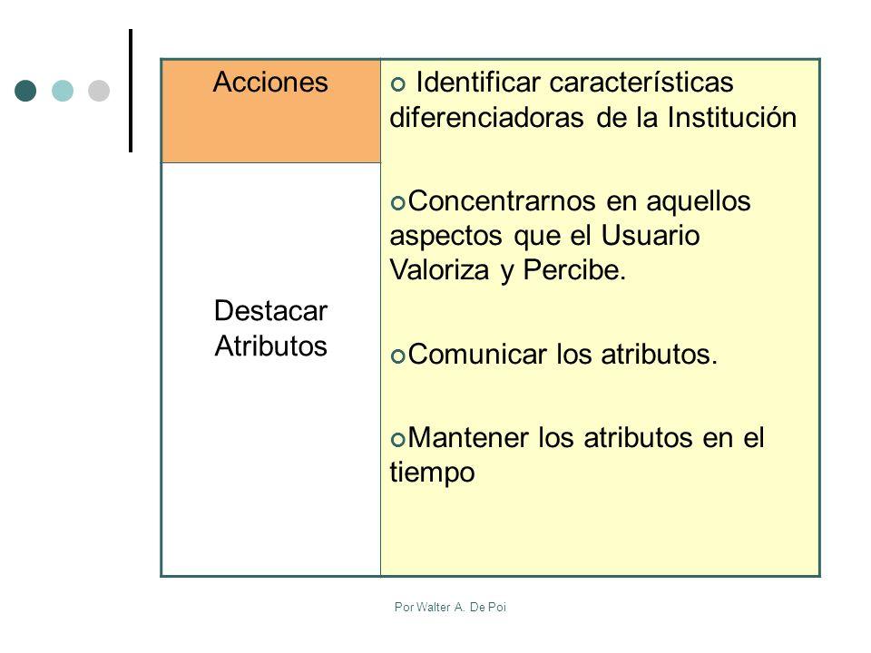 Identificar características diferenciadoras de la Institución