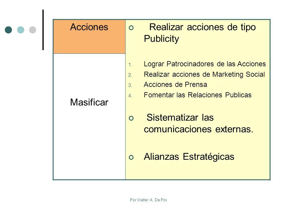 Realizar acciones de tipo Publicity