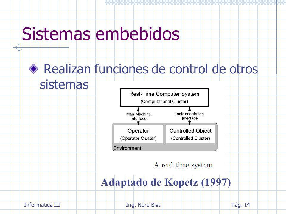 Sistemas embebidos Realizan funciones de control de otros sistemas