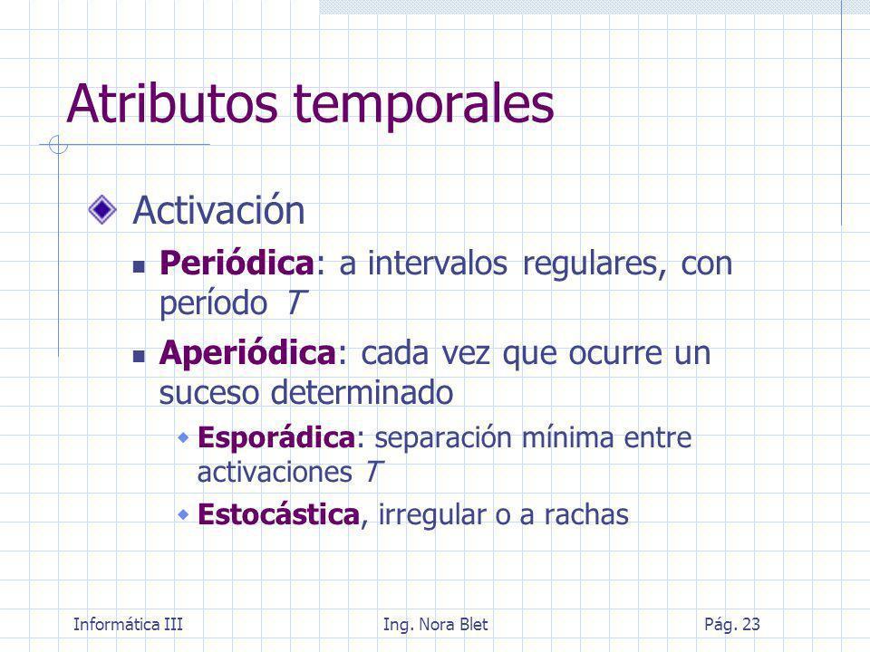 Atributos temporales Activación