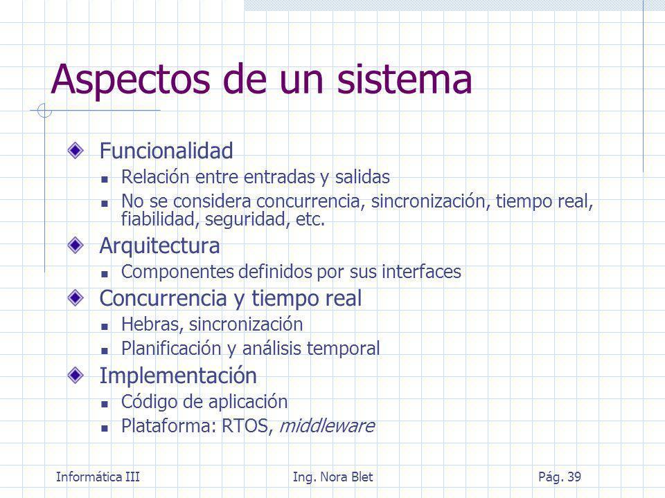 Aspectos de un sistema Funcionalidad Arquitectura