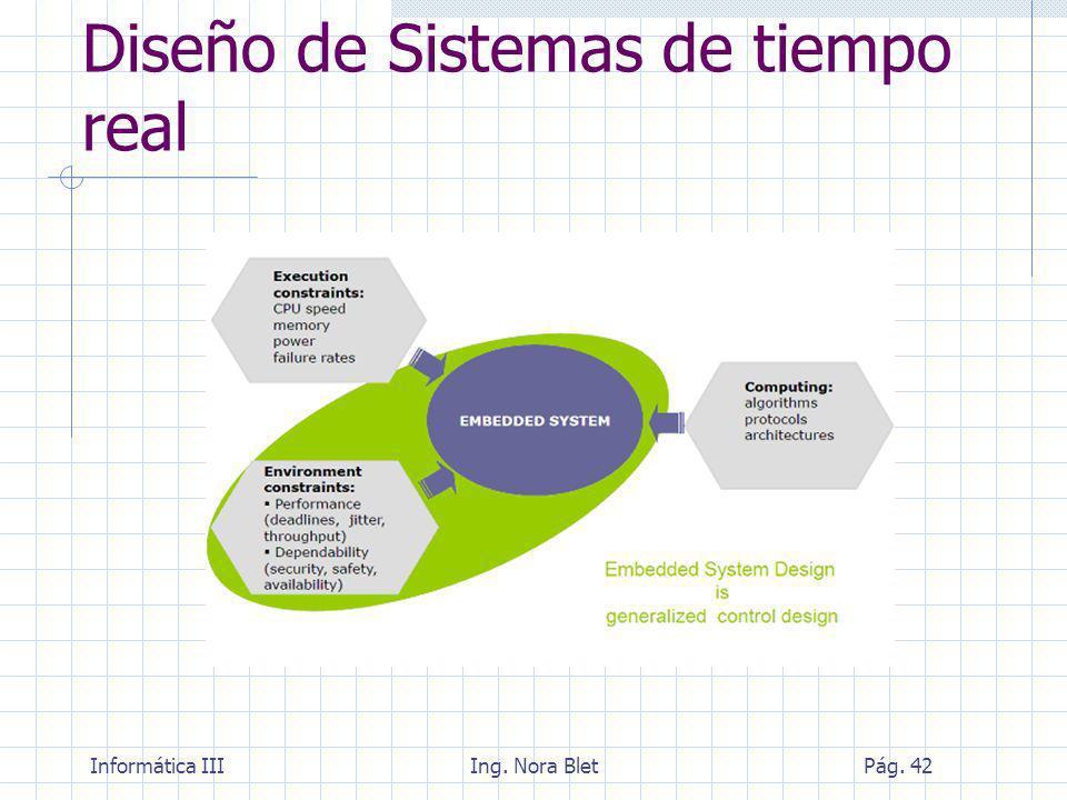 Diseño de Sistemas de tiempo real