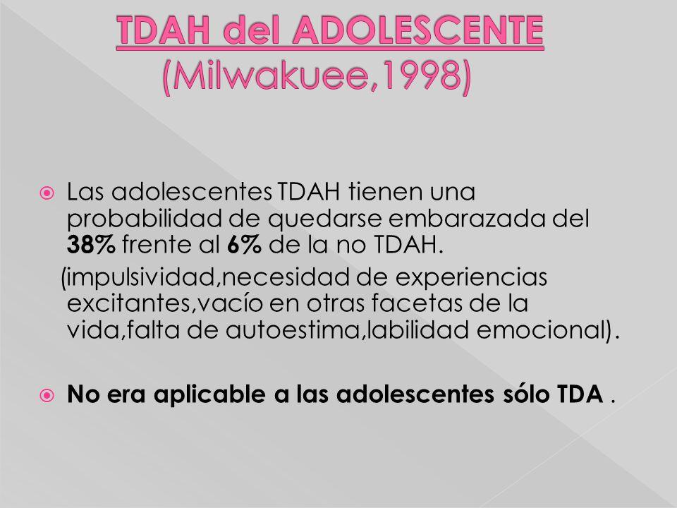 TDAH del ADOLESCENTE (Milwakuee,1998)