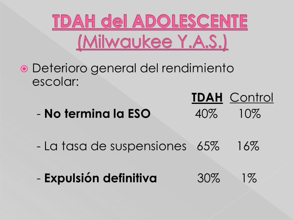 TDAH del ADOLESCENTE (Milwaukee Y.A.S.)