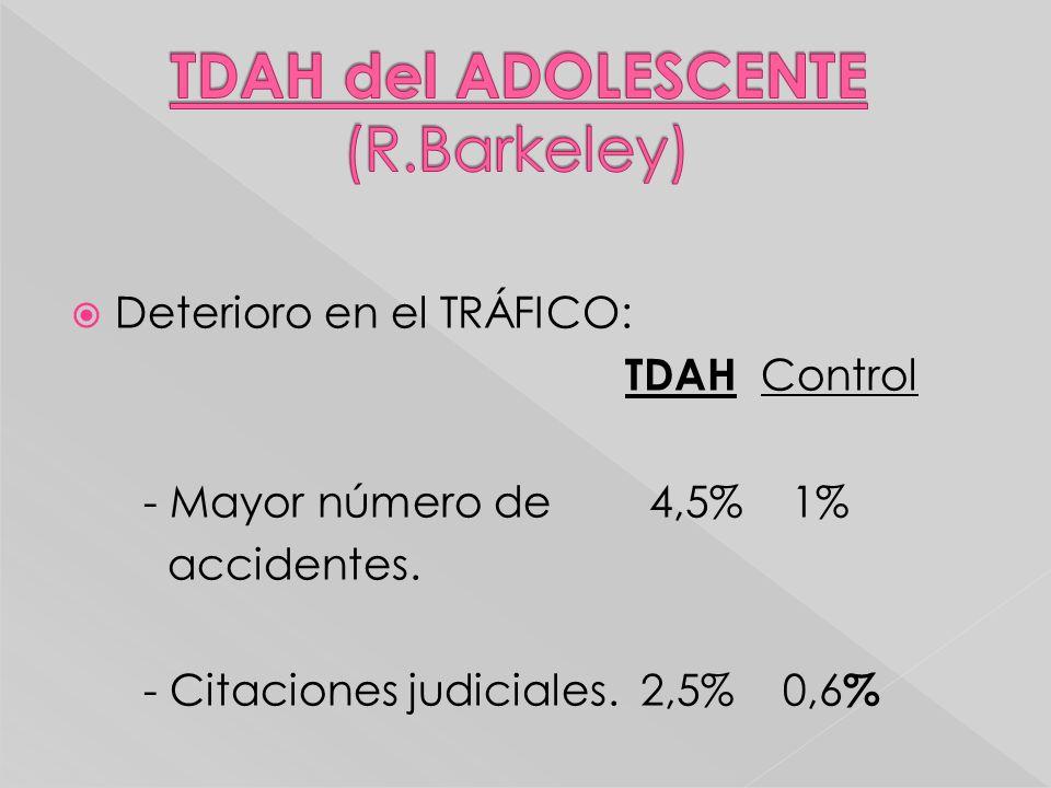TDAH del ADOLESCENTE (R.Barkeley)