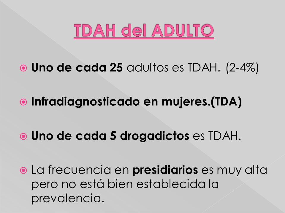 TDAH del ADULTO Uno de cada 25 adultos es TDAH. (2-4%)