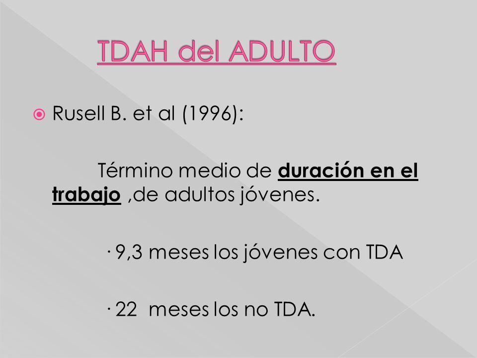 TDAH del ADULTO Rusell B. et al (1996):
