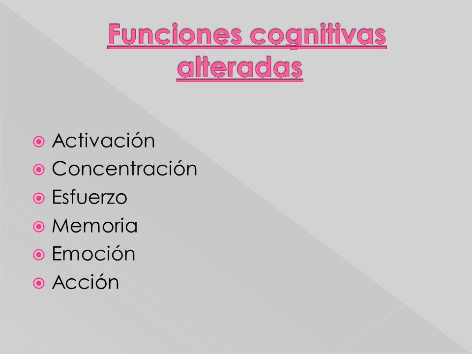 Funciones cognitivas alteradas