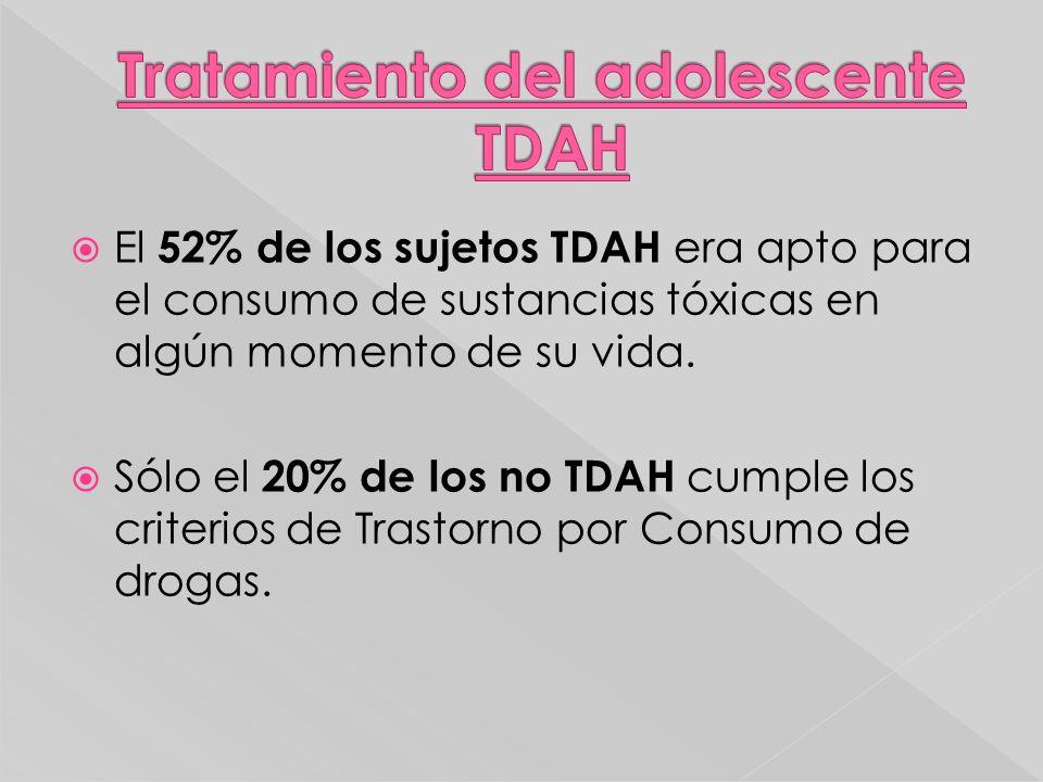 Tratamiento del adolescente TDAH