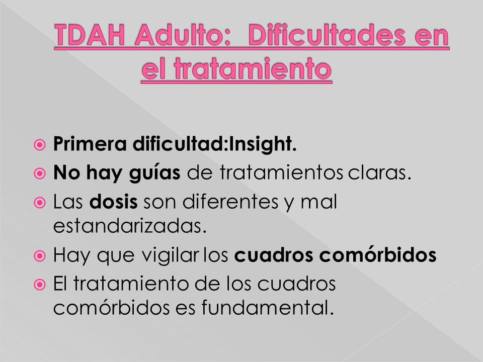 TDAH Adulto: Dificultades en el tratamiento