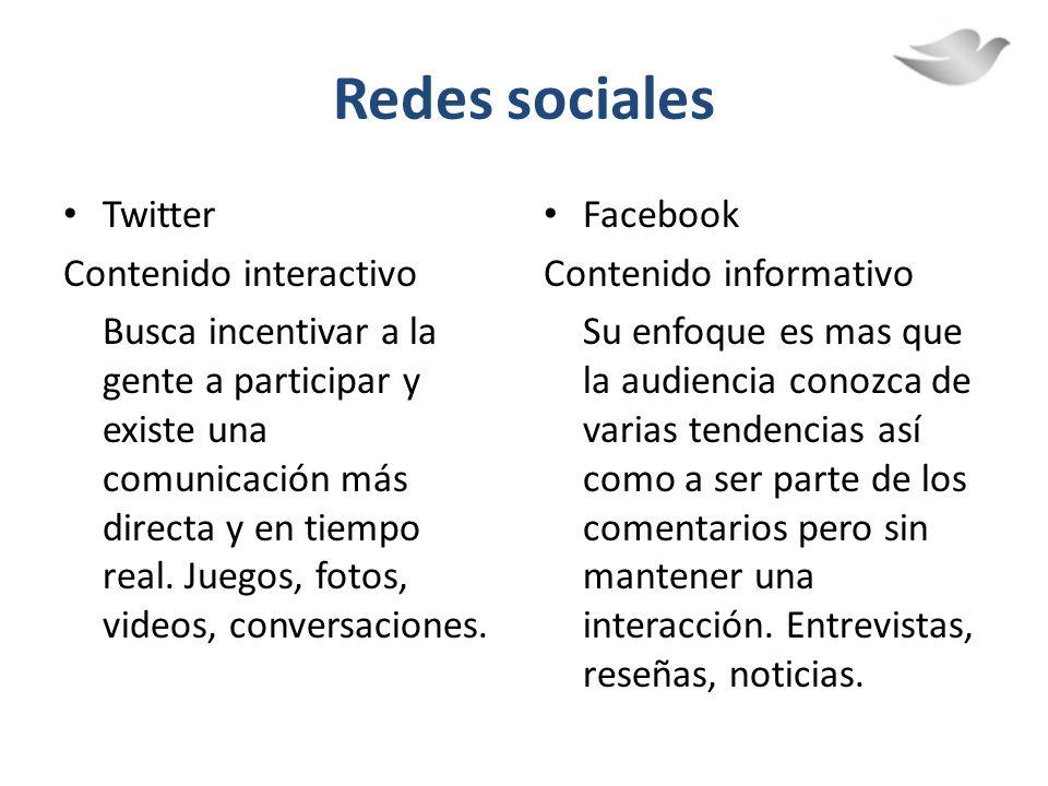 Redes sociales Twitter Contenido interactivo