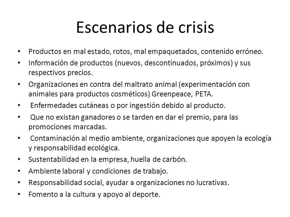 Escenarios de crisis Productos en mal estado, rotos, mal empaquetados, contenido erróneo.