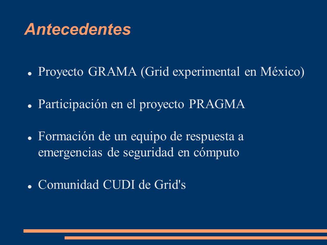 Antecedentes Proyecto GRAMA (Grid experimental en México)