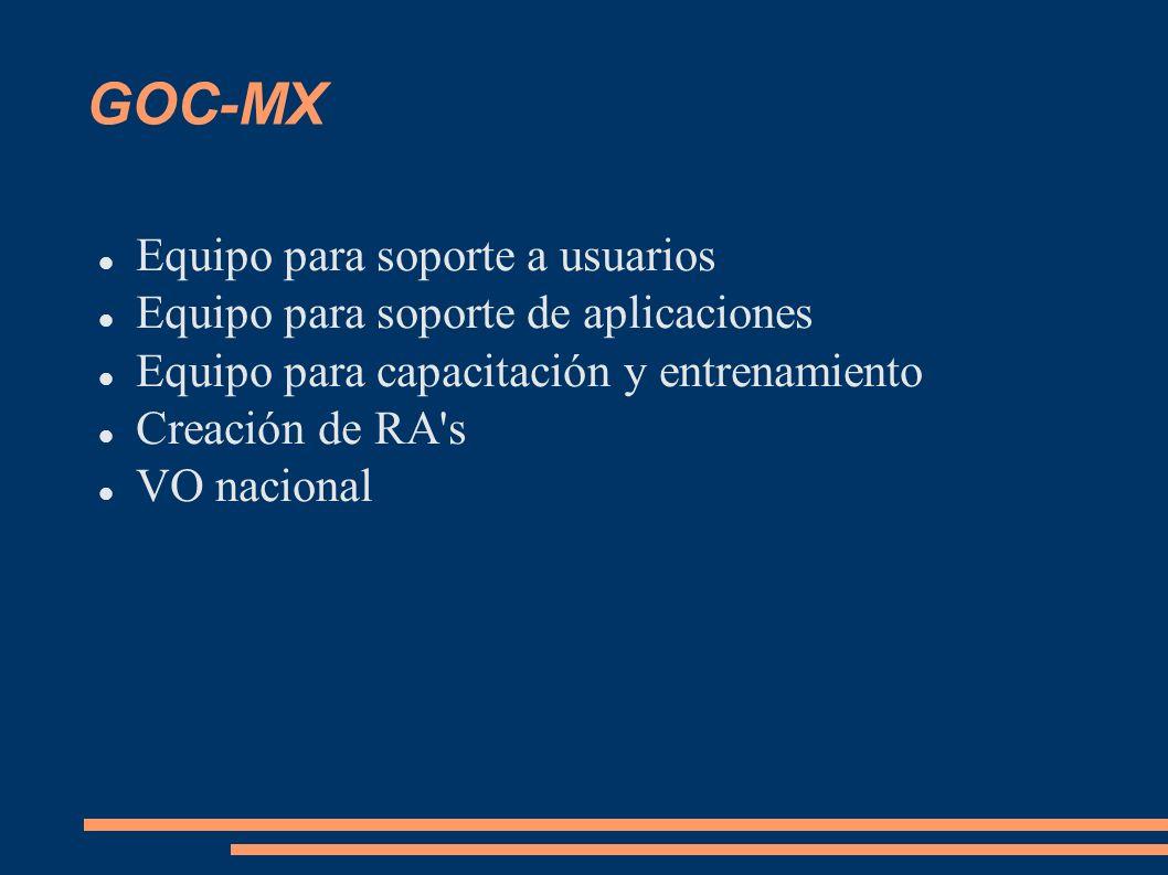 GOC-MX Equipo para soporte a usuarios
